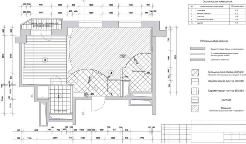 Полный дизайн проект вашей квартиры