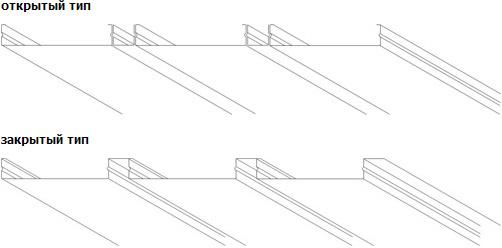 реечных подвесных потолков