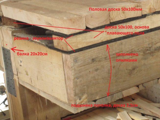 Шумоизоляция деревянного межэтажного перекрытия