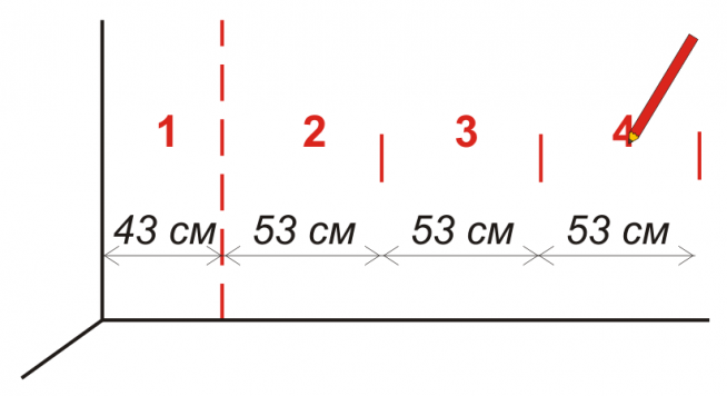 Разметка стены под металлизированные обои