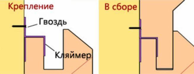 Схема крепежа клаймерами