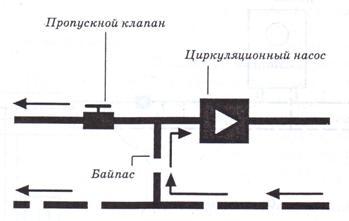 Подключение электроплиты | Заметки электрика