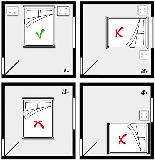 Схемы вариантов расположения двухспальной кровати в спальне