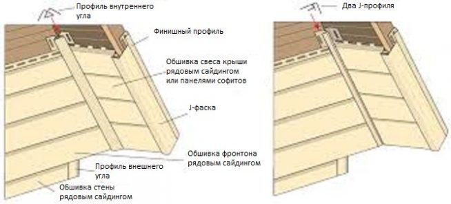 Обшивка фасадов деревянного дома сайдингом