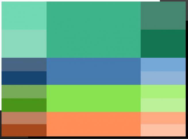 Гармоничные сочетания для мятного цвета