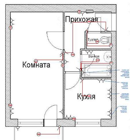 Схемы электропроводки в проекте квартиры