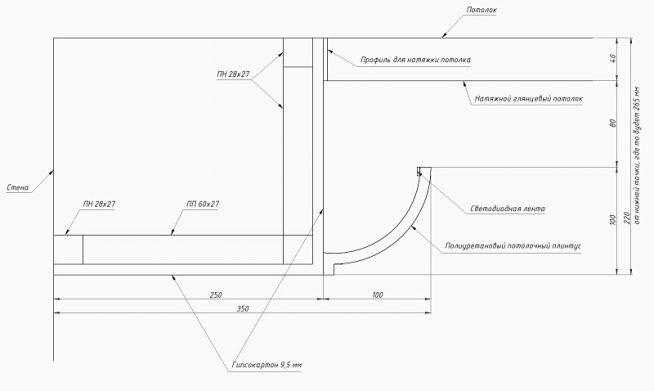 Схема установки ниши для светодиодов