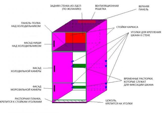 схема шкафа для встраивания обычного холодильника